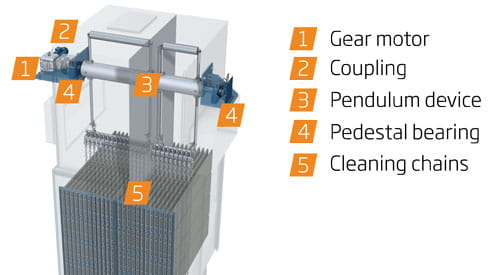 Gas Cooler Cleaning System
